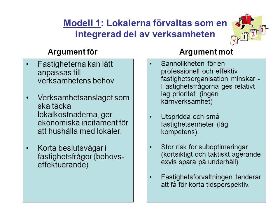 Modell 1: Lokalerna förvaltas som en integrerad del av verksamheten •Sannolikheten för en professionell och effektiv fastighetsorganisation minskar -