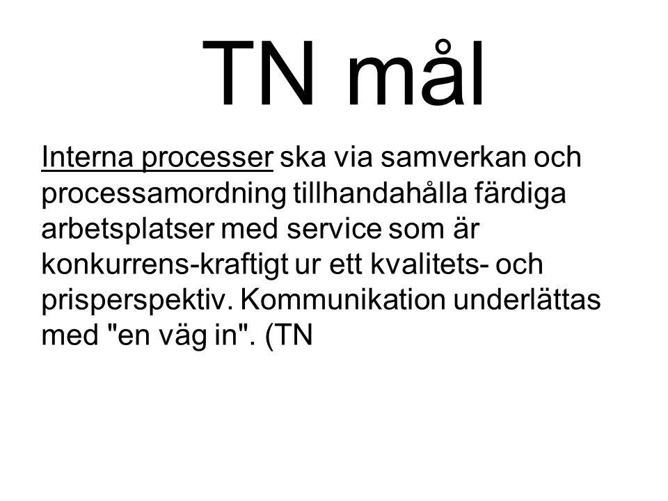 TN mål Interna processer ska via samverkan och processamordning tillhandahålla färdiga arbetsplatser med service som är konkurrens-kraftigt ur ett kvalitets- och prisperspektiv.