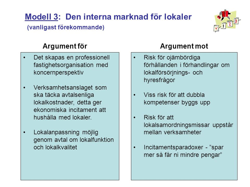 Modell 3: Den interna marknad för lokaler (vanligast förekommande) •Risk för ojämbördiga förhållanden i förhandlingar om lokalförsörjnings- och hyresf