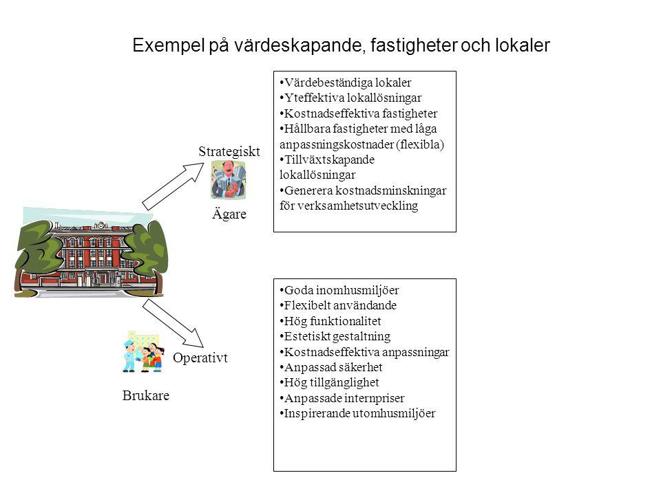 Exempel på värdeskapande, fastigheter och lokaler Strategiskt Operativt •Goda inomhusmiljöer •Flexibelt användande •Hög funktionalitet •Estetiskt gest