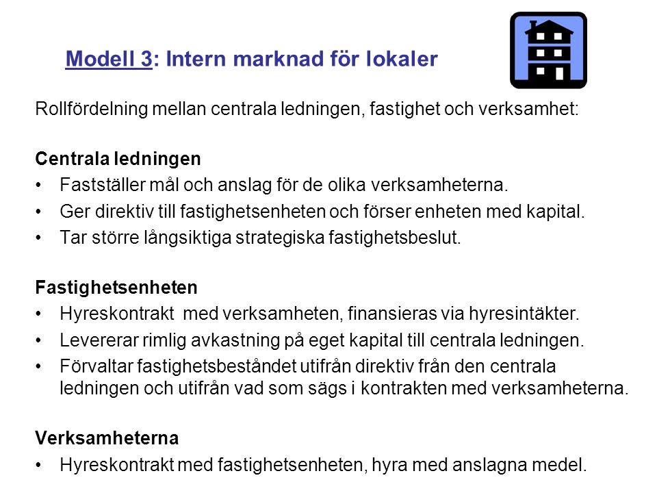 Modell 3: Intern marknad för lokaler Rollfördelning mellan centrala ledningen, fastighet och verksamhet: Centrala ledningen •Fastställer mål och anslag för de olika verksamheterna.