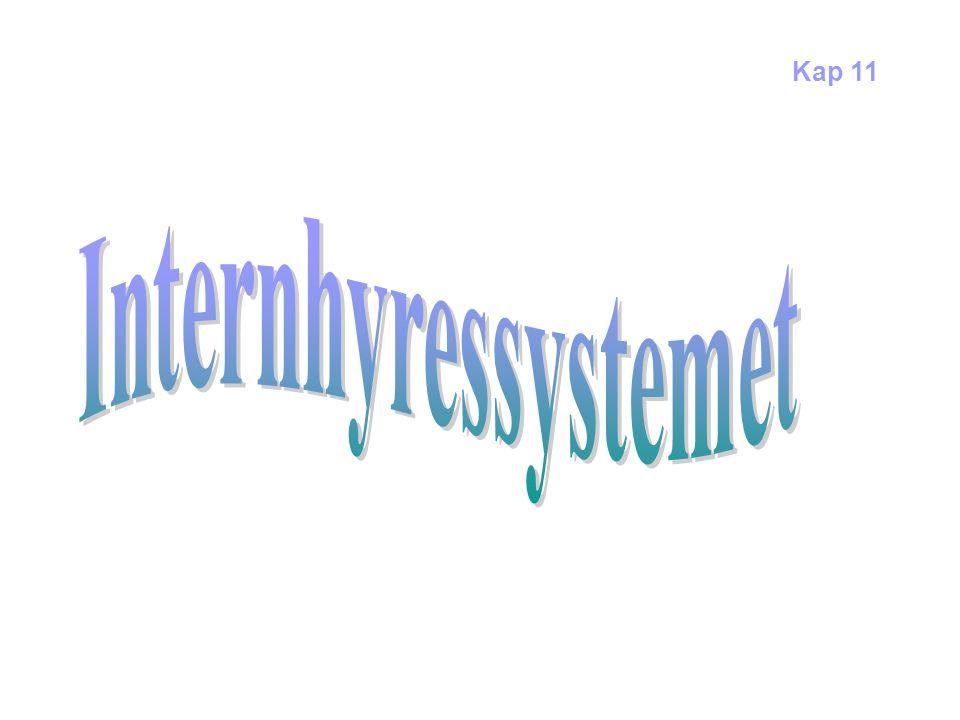Intern hyresmarknad Hyresvärd / Hyresgäst Internhyresavtal
