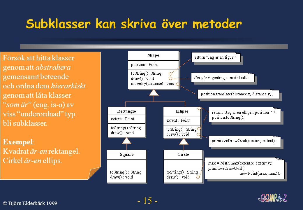 - 15 - © Björn Eiderbäck 1999 Subklasser kan skriva över metoder Försök att hitta klasser genom att abstrahera gemensamt beteende och ordna dem hierar