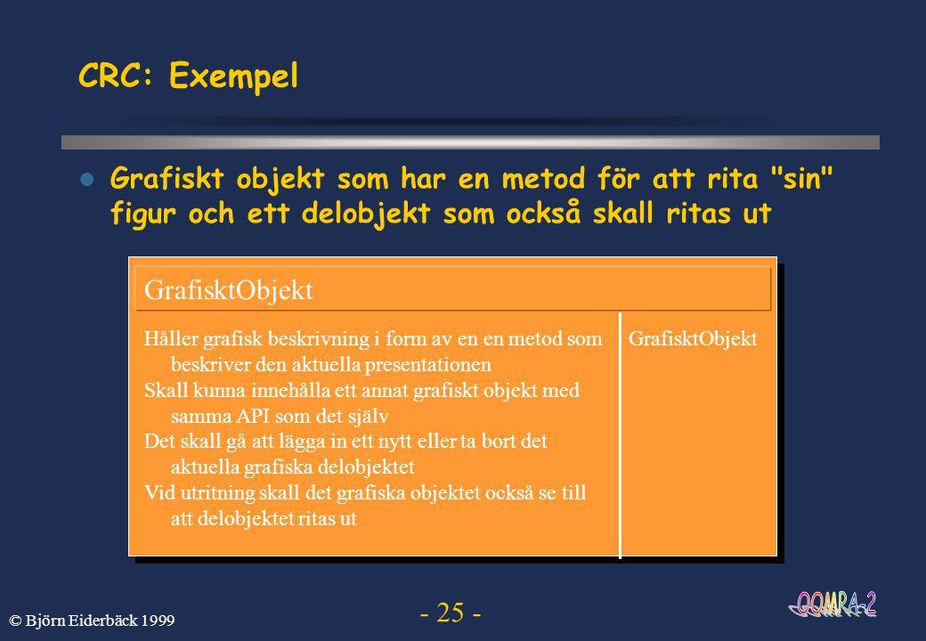 - 25 - © Björn Eiderbäck 1999 CRC: Exempel  Grafiskt objekt som har en metod för att rita
