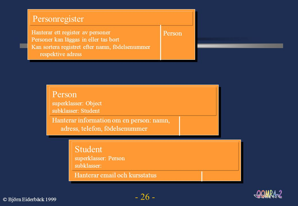 - 26 - © Björn Eiderbäck 1999 Personregister Hanterar ett register av personer Personer kan läggas in eller tas bort Kan sortera registret efter namn,