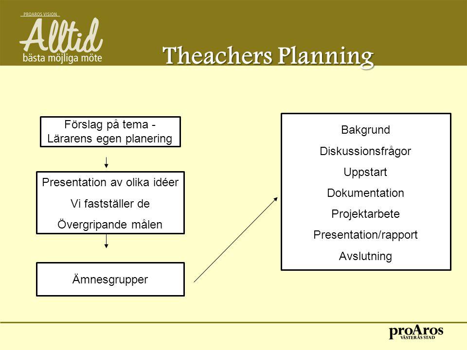 Förslag på tema - Lärarens egen planering Presentation av olika idéer Vi fastställer de Övergripande målen Ämnesgrupper Bakgrund Diskussionsfrågor Upp
