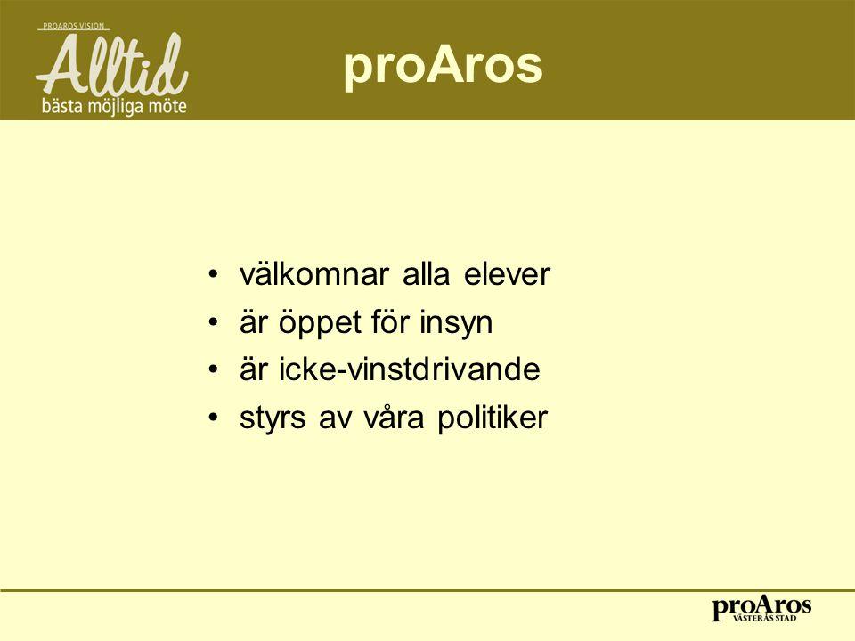 proAros •välkomnar alla elever •är öppet för insyn •är icke-vinstdrivande •styrs av våra politiker