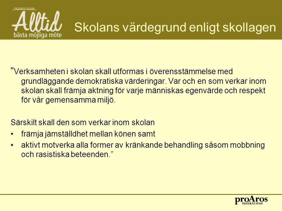 """Skolans värdegrund enligt skollagen """" Verksamheten i skolan skall utformas i överensstämmelse med grundläggande demokratiska värderingar. Var och en s"""