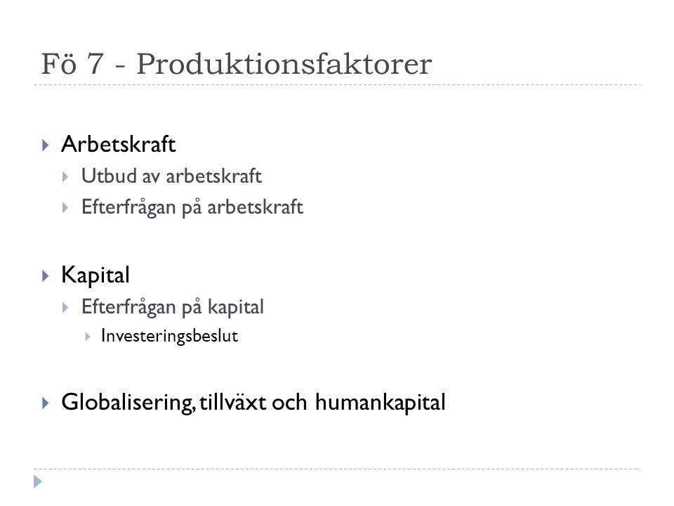 Fö 7 - Produktionsfaktorer  Arbetskraft  Utbud av arbetskraft  Efterfrågan på arbetskraft  Kapital  Efterfrågan på kapital  Investeringsbeslut 