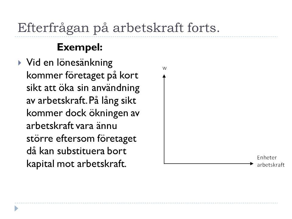 Efterfrågan på arbetskraft forts. Exempel:  Vid en lönesänkning kommer företaget på kort sikt att öka sin användning av arbetskraft. På lång sikt kom