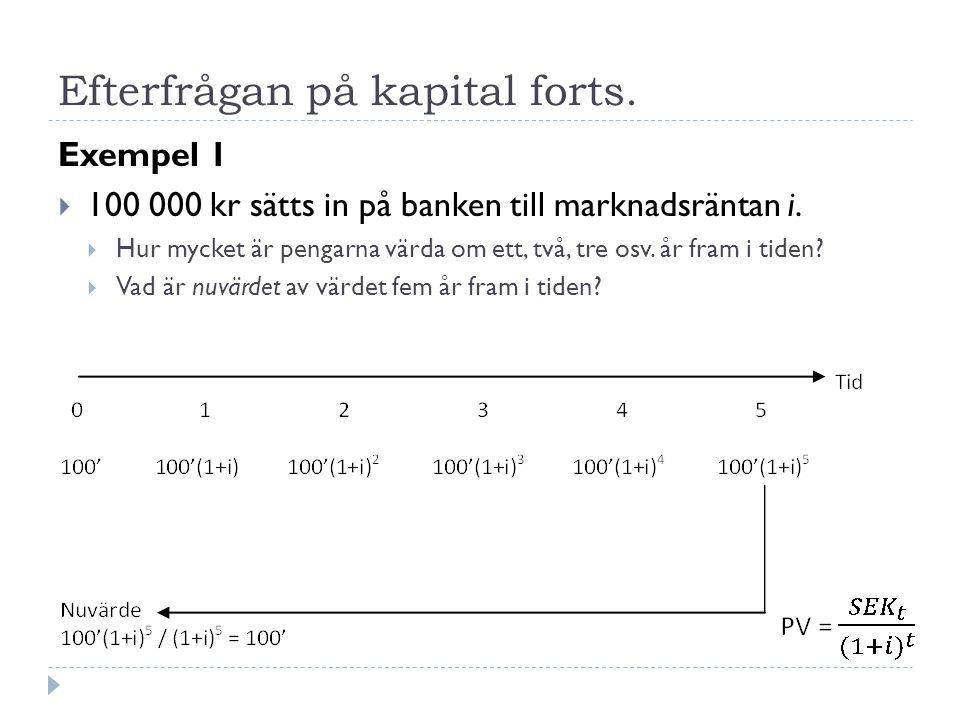 Efterfrågan på kapital forts. Exempel 1  100 000 kr sätts in på banken till marknadsräntan i.  Hur mycket är pengarna värda om ett, två, tre osv. år