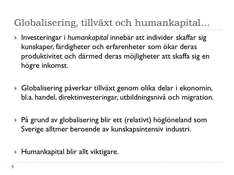 Globalisering, tillväxt och humankapital…  Investeringar i humankapital innebär att individer skaffar sig kunskaper, färdigheter och erfarenheter som