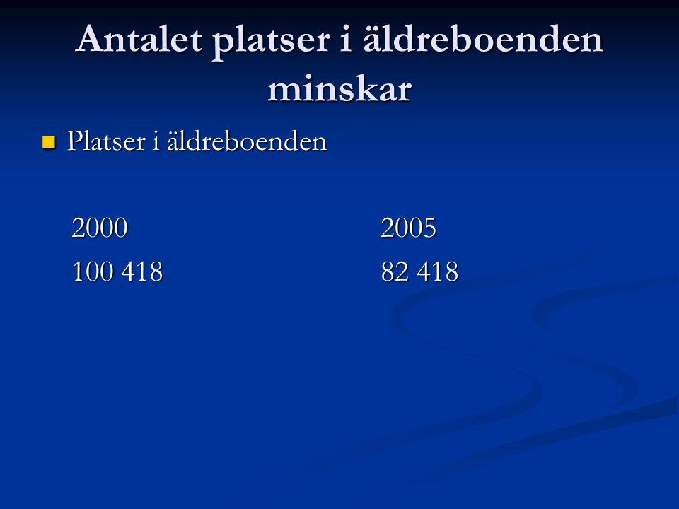 Antalet platser i äldreboenden minskar  Platser i äldreboenden 20002005 20002005 100 41882 418 100 41882 418