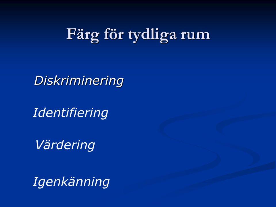 Färg för tydliga rum Diskriminering Identifiering Värdering Igenkänning