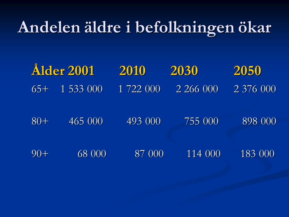 Andelen äldre i befolkningen ökar Ålder 2001 2010 20302050 65+1 533 0001 722 0002 266 0002 376 000 80+ 465 000 493 000 755 000 898 000 90+ 68 000 87 0