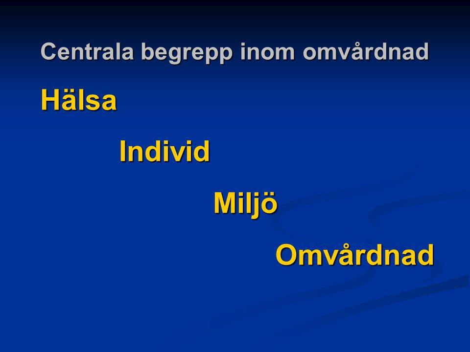 Centrala begrepp inom omvårdnad Hälsa Individ Individ Miljö MiljöOmvårdnad