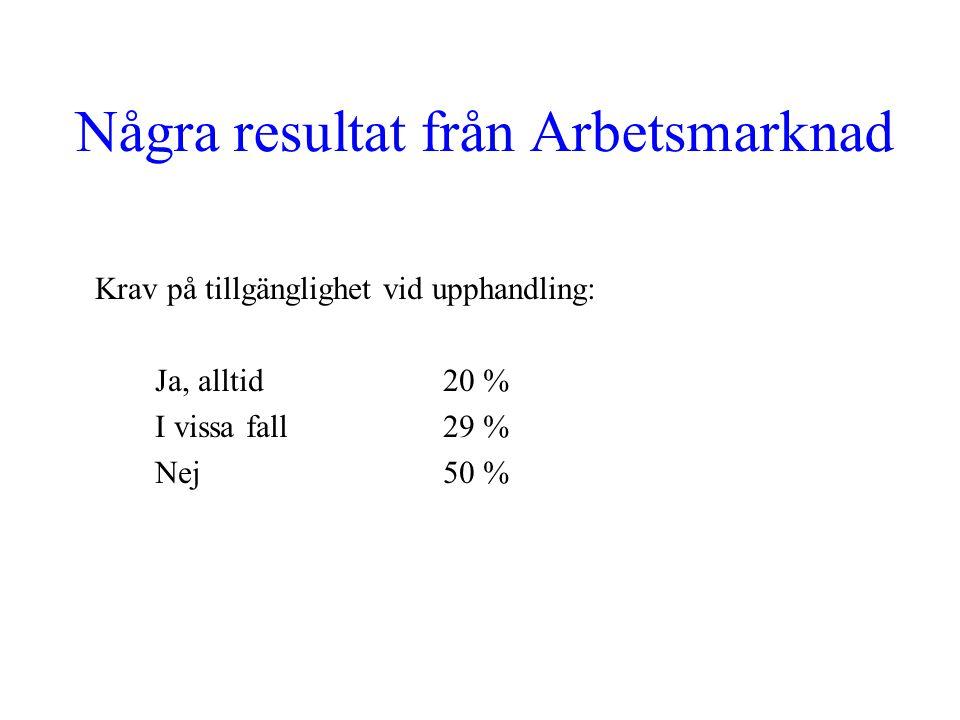 Några resultat från Arbetsmarknad Krav på tillgänglighet vid upphandling: Ja, alltid20 % I vissa fall29 % Nej50 %