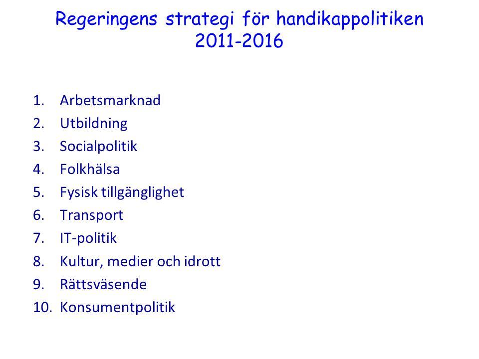 Regeringens strategi för handikappolitiken 2011-2016 1.Arbetsmarknad 2.Utbildning 3.Socialpolitik 4.Folkhälsa 5.Fysisk tillgänglighet 6.Transport 7.IT