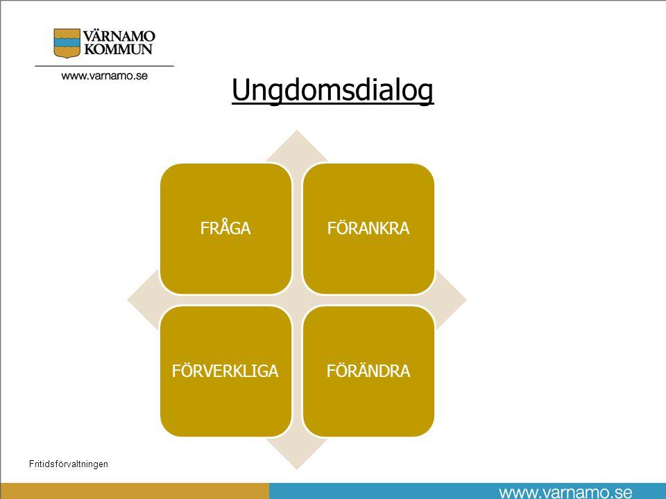 Fritidsförvaltningen Ungdomsdialog FRÅGAFÖRANKRAFÖRVERKLIGAFÖRÄNDRA