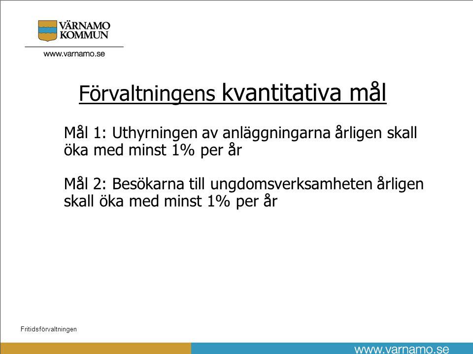 Fritidsförvaltningen Verksamhetsfördelning –10 (nettobudget: 43 079 tkr)