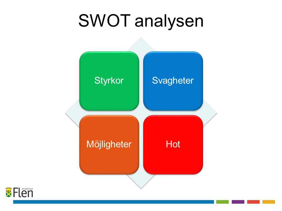 SWOT analysen StyrkorSvagheterMöjligheterHot