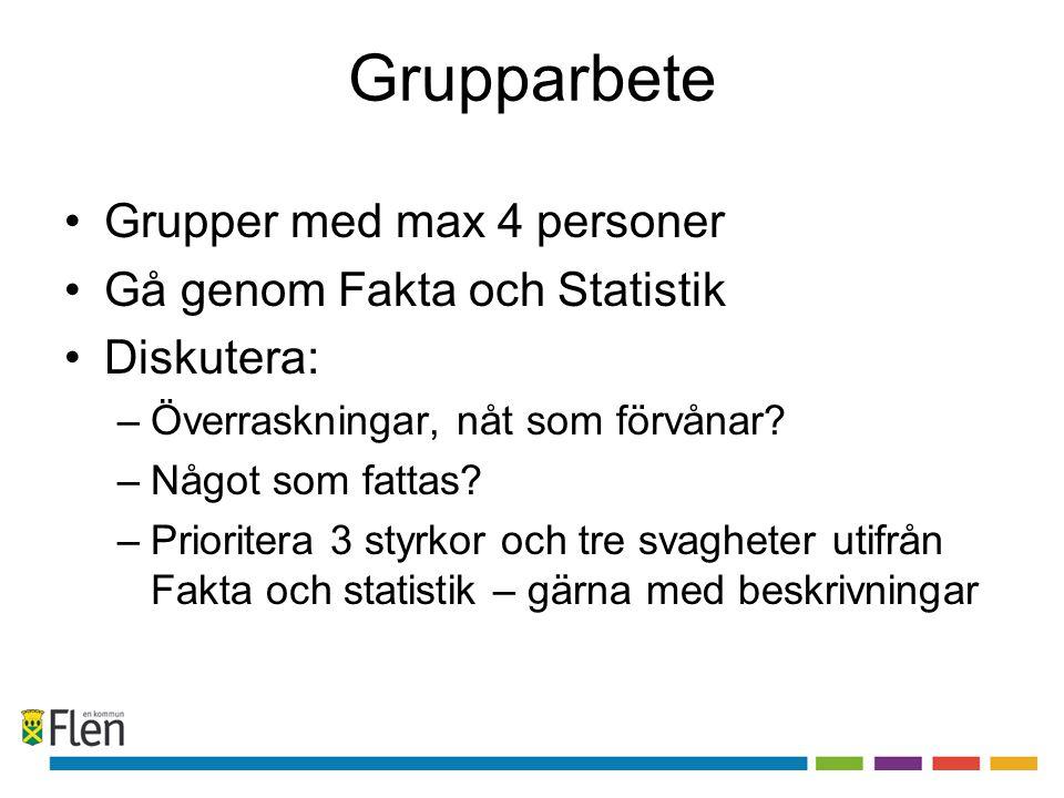 Grupparbete •Grupper med max 4 personer •Gå genom Fakta och Statistik •Diskutera: –Överraskningar, nåt som förvånar? –Något som fattas? –Prioritera 3