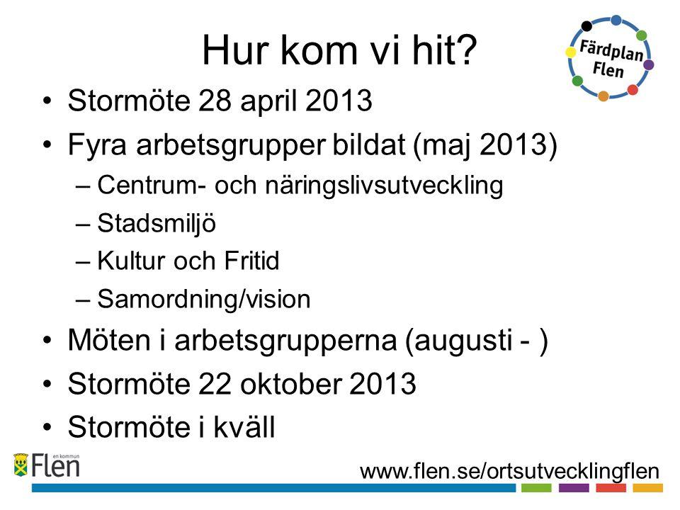 Hur kom vi hit? •Stormöte 28 april 2013 •Fyra arbetsgrupper bildat (maj 2013) –Centrum- och näringslivsutveckling –Stadsmiljö –Kultur och Fritid –Samo