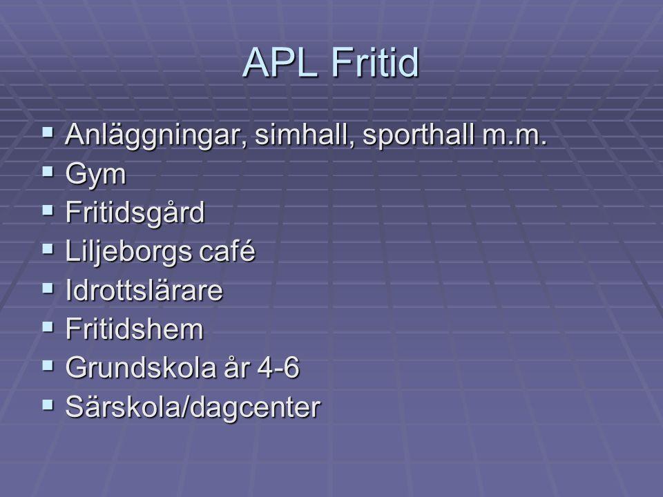 APL Fritid  Anläggningar, simhall, sporthall m.m.