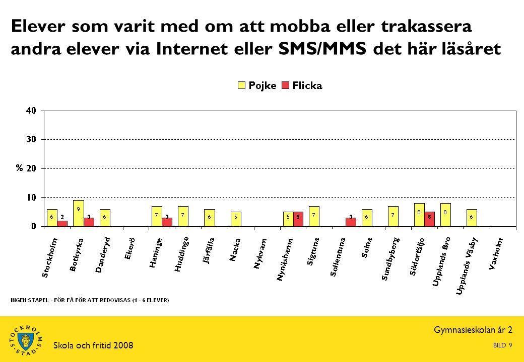 Gymnasieskolan år 2 Skola och fritid 2008 BILD 10 Elever med minst godkänt betyg i svenska, engelska och matematik (kärnämnena)