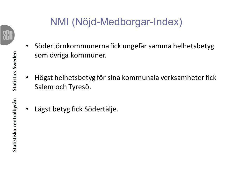 NMI (Nöjd-Medborgar-Index) • Södertörnkommunerna fick ungefär samma helhetsbetyg som övriga kommuner. • Högst helhetsbetyg för sina kommunala verksamh