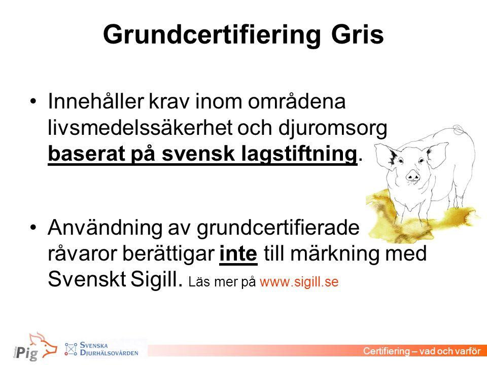 Grundcertifiering Gris •Innehåller krav inom områdena livsmedelssäkerhet och djuromsorg baserat på svensk lagstiftning. •Användning av grundcertifiera