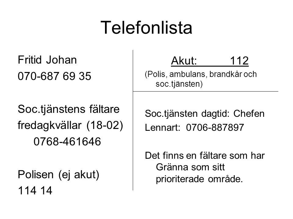 Telefonlista Fritid Johan 070-687 69 35 Soc.tjänstens fältare fredagkvällar (18-02) 0768-461646 Polisen (ej akut) 114 14 Akut:112 (Polis, ambulans, br