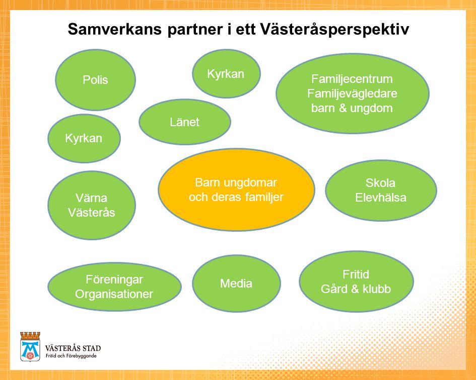 Samverkans partner i ett Västeråsperspektiv Barn ungdomar och deras familjer Familjecentrum Familjevägledare barn & ungdom Skola Elevhälsa Fritid Gård