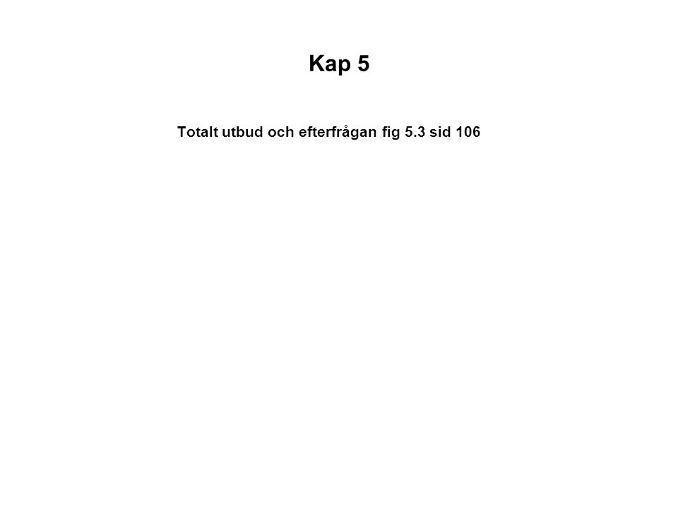 Kap 5 Totalt utbud och efterfrågan fig 5.3 sid 106