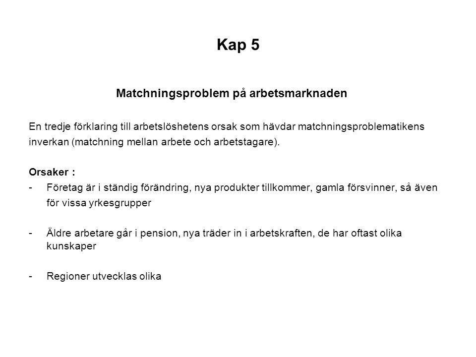 Kap 5 Matchningsproblem på arbetsmarknaden En tredje förklaring till arbetslöshetens orsak som hävdar matchningsproblematikens inverkan (matchning mel