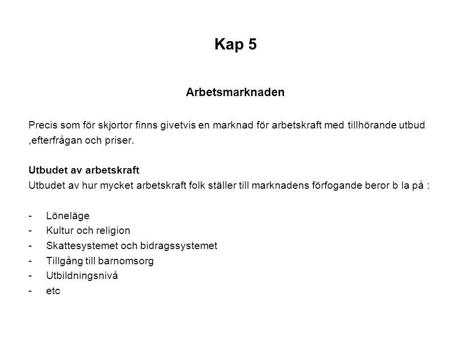 Kap 5 Fortsättning Antagande fig 5.1 s 102 : Som innan antar vi att alla faktorer utom lönen är fast.