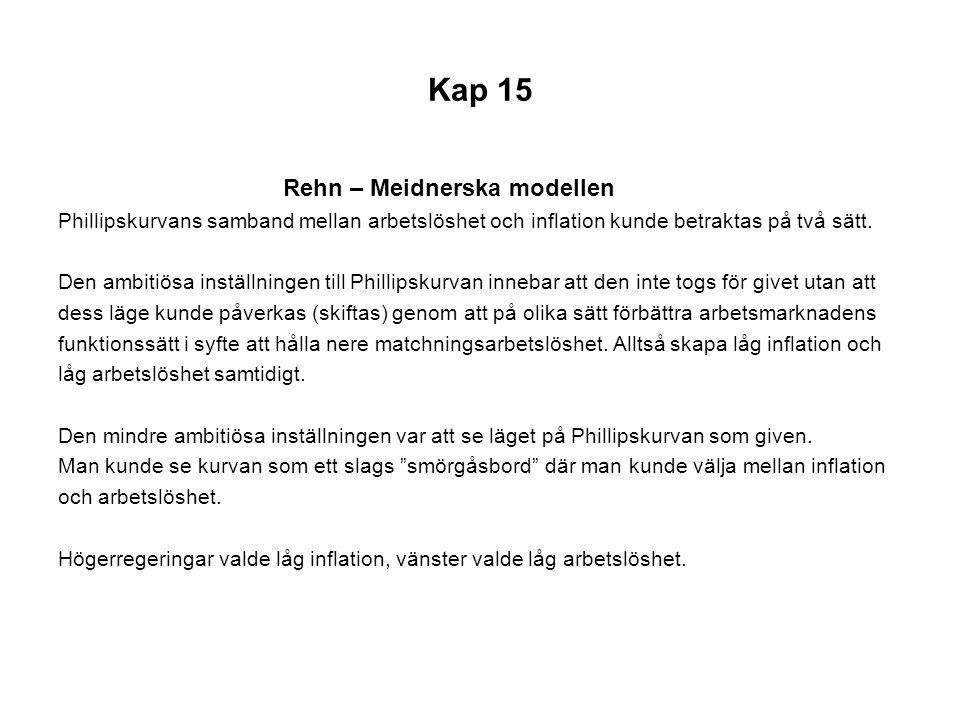 Kap 15 Rehn – Meidnerska modellen Phillipskurvans samband mellan arbetslöshet och inflation kunde betraktas på två sätt. Den ambitiösa inställningen t