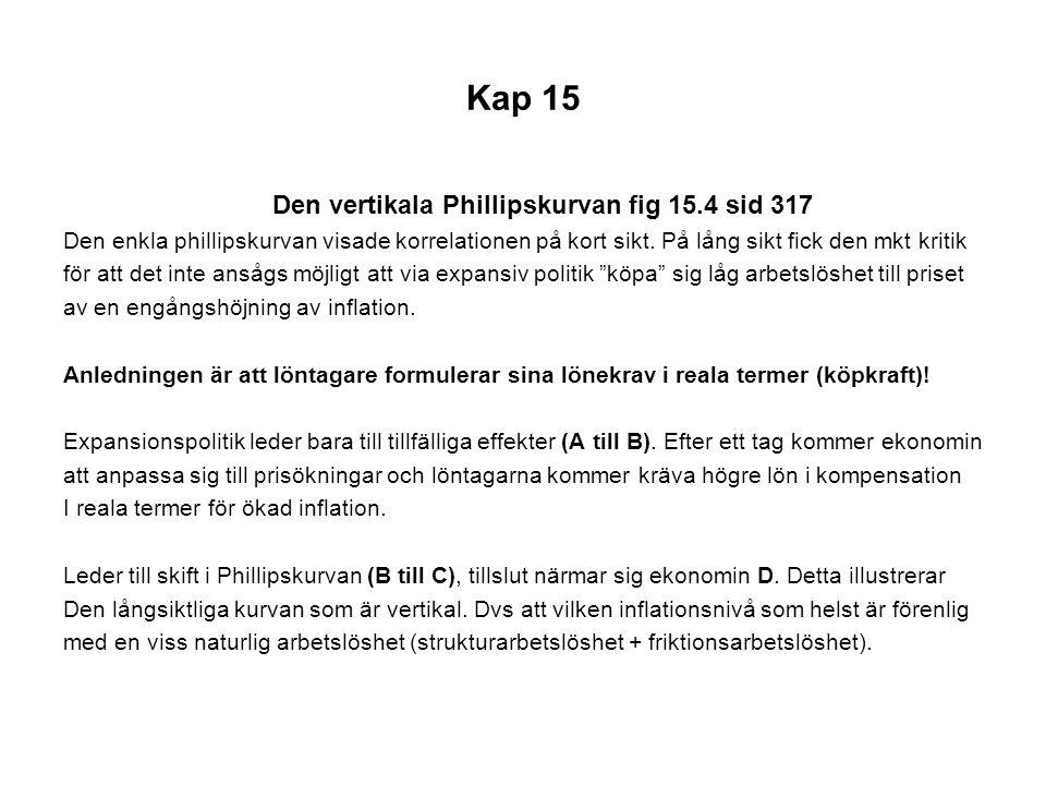 Kap 15 Den vertikala Phillipskurvan fig 15.4 sid 317 Den enkla phillipskurvan visade korrelationen på kort sikt. På lång sikt fick den mkt kritik för