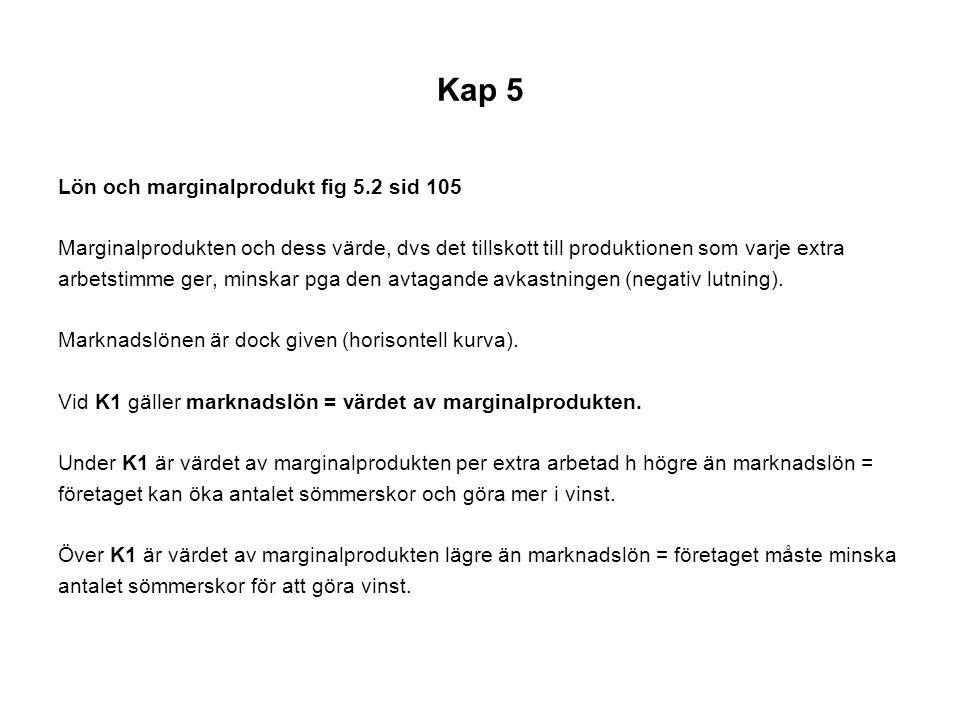 Kap 5 Lön och marginalprodukt fig 5.2 sid 105 Marginalprodukten och dess värde, dvs det tillskott till produktionen som varje extra arbetstimme ger, m