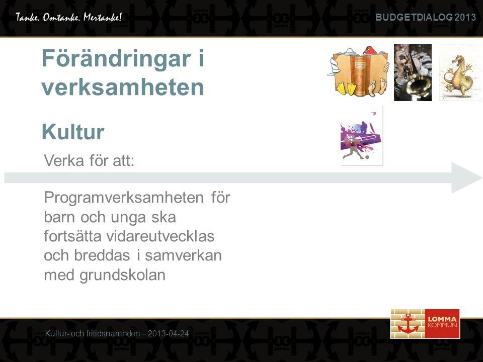 BUDGETDIALOG 2013 Verka för att: Kultur Kultur- och fritidsnämnden – 2013-04-24 Programverksamheten för barn och unga ska fortsätta vidareutvecklas och breddas i samverkan med grundskolan Förändringar i verksamheten