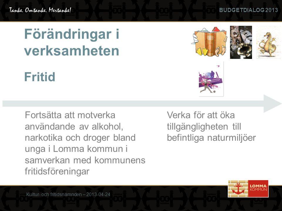 BUDGETDIALOG 2013 Fritid Kultur- och fritidsnämnden – 2013-04-24 Verka för att öka tillgängligheten till befintliga naturmiljöer Fortsätta att motverka användande av alkohol, narkotika och droger bland unga i Lomma kommun i samverkan med kommunens fritidsföreningar Förändringar i verksamheten