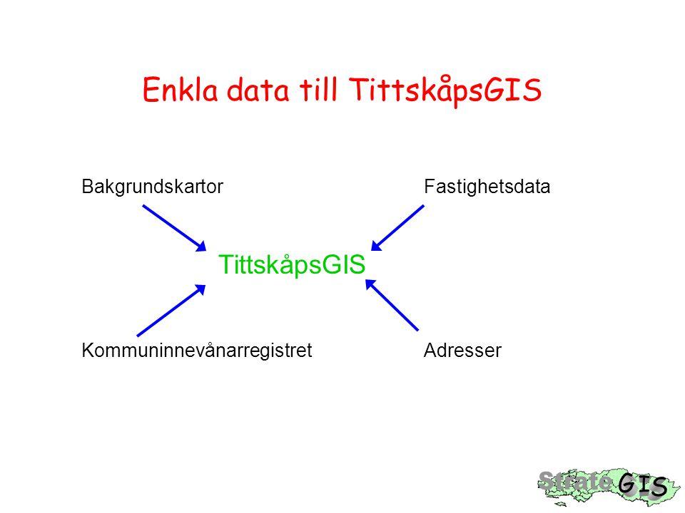 Enkla data till TittskåpsGIS BakgrundskartorFastighetsdata TittskåpsGIS KommuninnevånarregistretAdresser