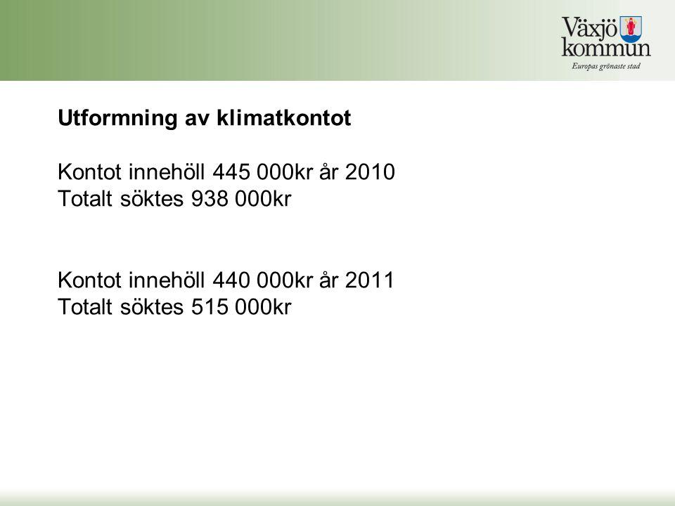 Utformning av klimatkontot Kontot innehöll 445 000kr år 2010 Totalt söktes 938 000kr Kontot innehöll 440 000kr år 2011 Totalt söktes 515 000kr