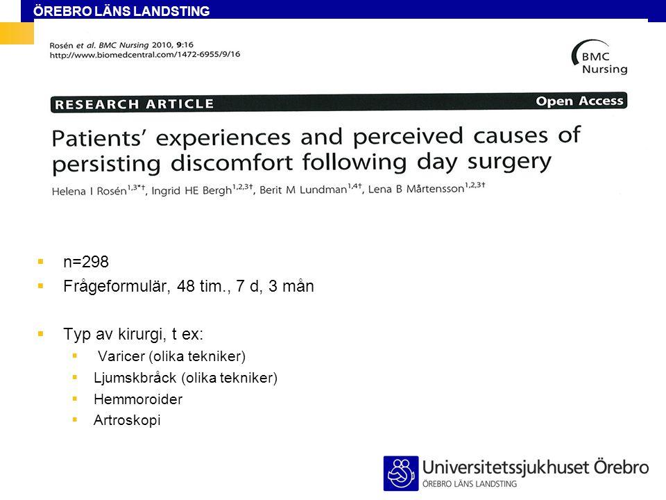 ÖREBRO LÄNS LANDSTING  n=298  Frågeformulär, 48 tim., 7 d, 3 mån  Typ av kirurgi, t ex:  Varicer (olika tekniker)  Ljumskbråck (olika tekniker)  Hemmoroider  Artroskopi