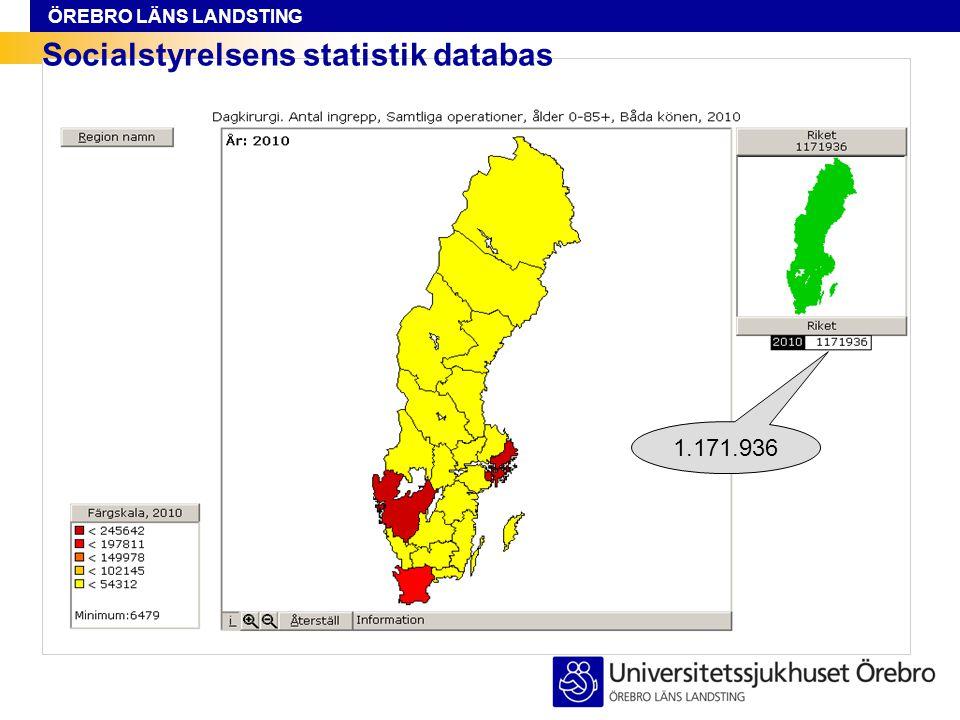 ÖREBRO LÄNS LANDSTING Socialstyrelsens statistik databas 1.171.936
