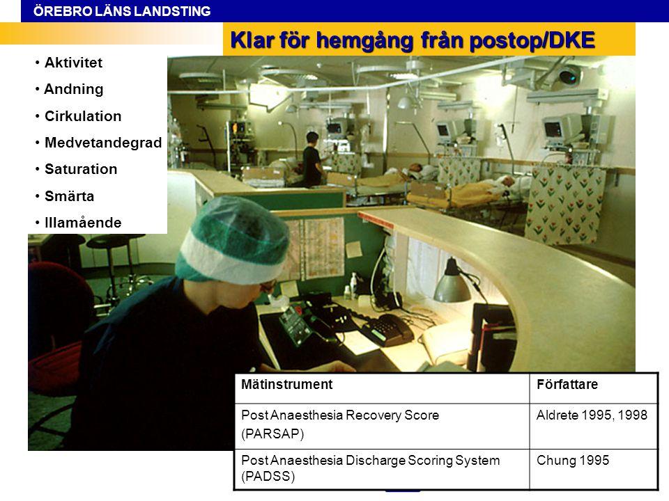 ÖREBRO LÄNS LANDSTING MätinstrumentFörfattare Post Anaesthesia Recovery Score (PARSAP) Aldrete 1995, 1998 Post Anaesthesia Discharge Scoring System (P