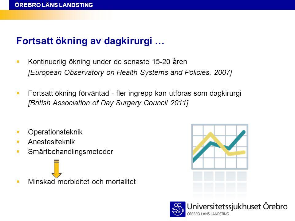ÖREBRO LÄNS LANDSTING Fortsatt ökning av dagkirurgi …  Kontinuerlig ökning under de senaste 15-20 åren [European Observatory on Health Systems and Po