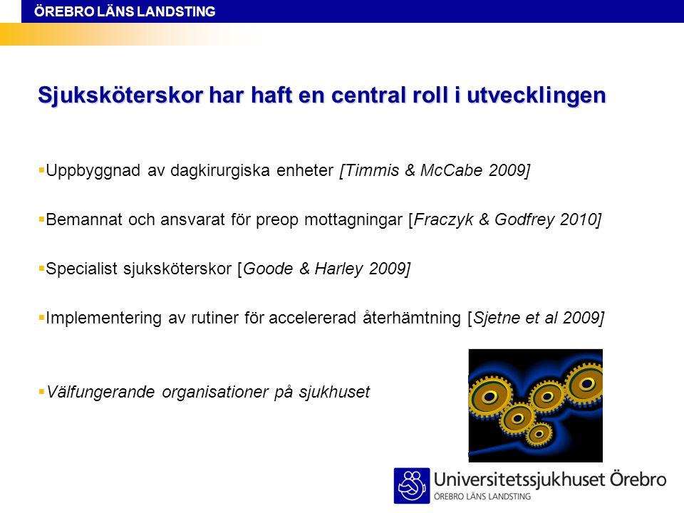 ÖREBRO LÄNS LANDSTING Sjuksköterskor har haft en central roll i utvecklingen  Uppbyggnad av dagkirurgiska enheter [Timmis & McCabe 2009]  Bemannat och ansvarat för preop mottagningar [Fraczyk & Godfrey 2010]  Specialist sjuksköterskor [Goode & Harley 2009]  Implementering av rutiner för accelererad återhämtning [Sjetne et al 2009]  Välfungerande organisationer på sjukhuset