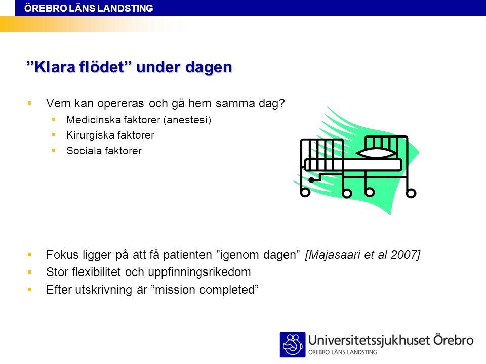 """ÖREBRO LÄNS LANDSTING """"Klara flödet"""" under dagen  Vem kan opereras och gå hem samma dag?  Medicinska faktorer (anestesi)  Kirurgiska faktorer  Soc"""