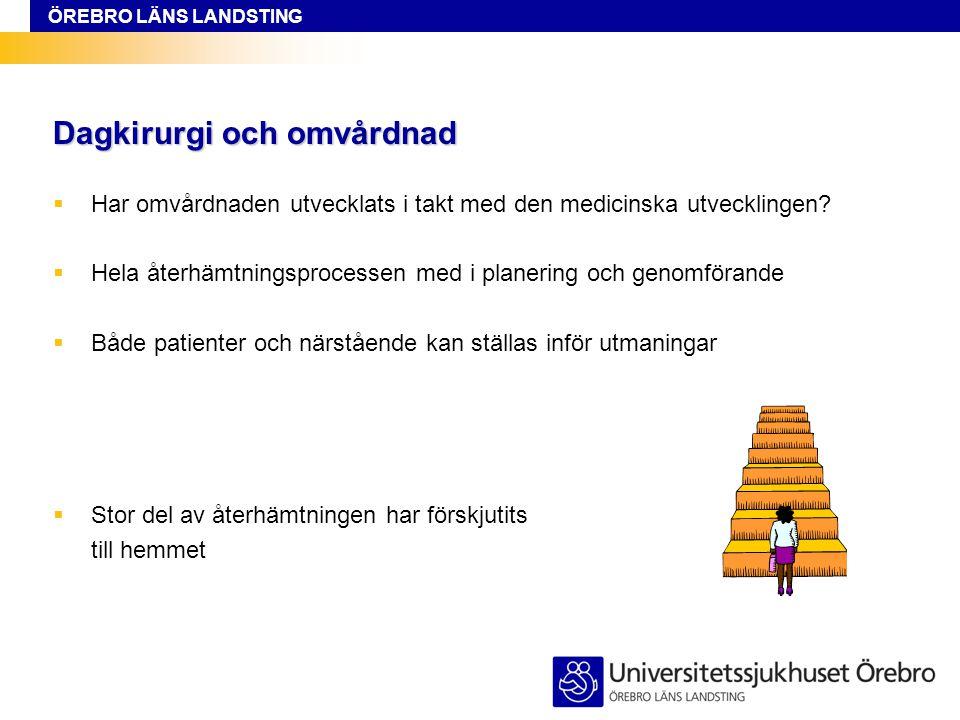 ÖREBRO LÄNS LANDSTING Dagkirurgi och omvårdnad  Har omvårdnaden utvecklats i takt med den medicinska utvecklingen.